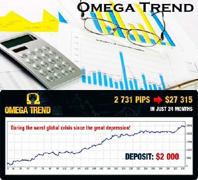 "Советник Forex ""Omega Trend"""